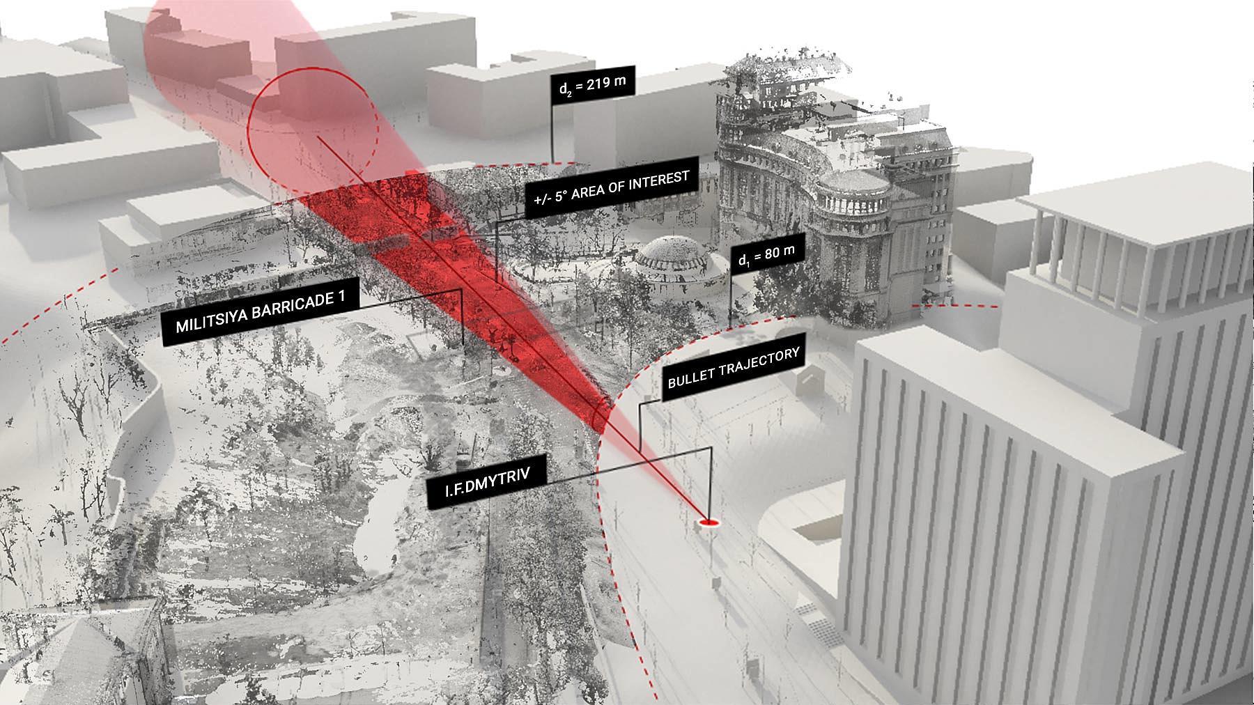 SITU – Euromaidan Event Reconstruction